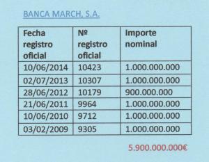 BANCA MARCH 001