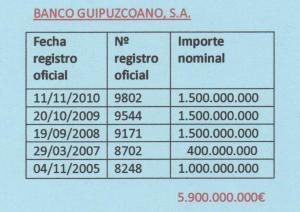 BANCO GUIPUZCOANO 001