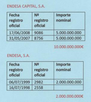 ENDESA 001